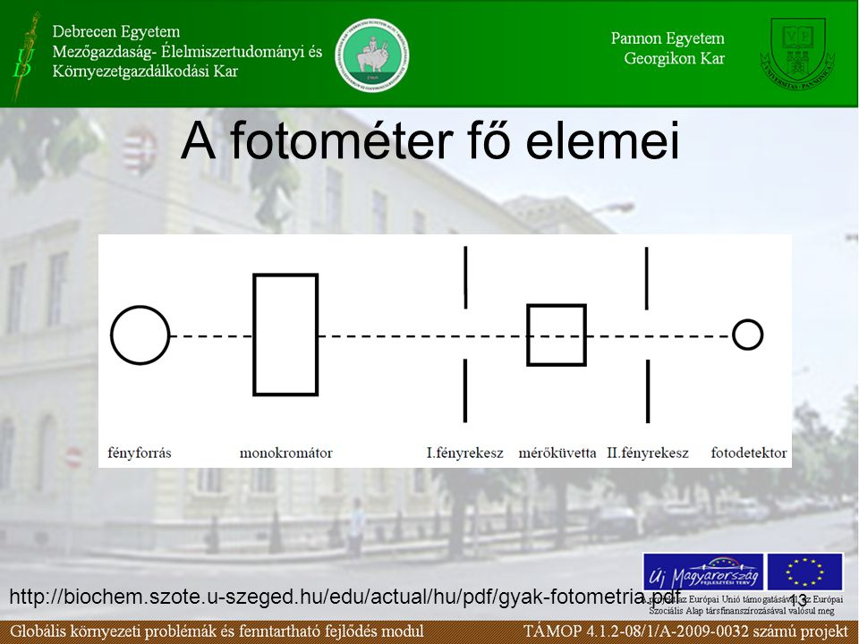 13 A fotométer fő elemei http://biochem.szote.u-szeged.hu/edu/actual/hu/pdf/gyak-fotometria.pdf