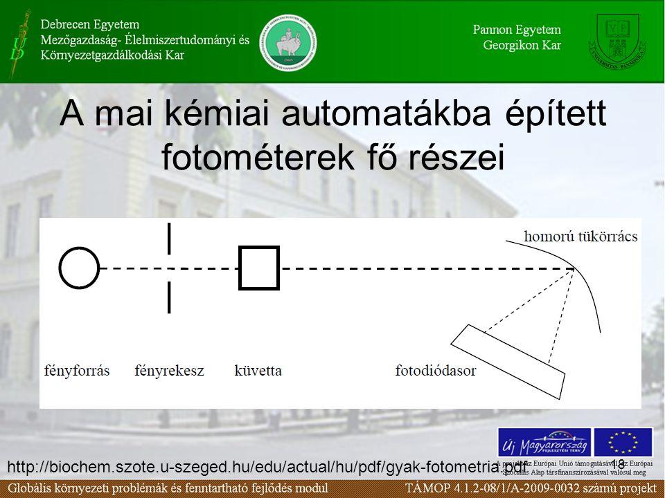 18 A mai kémiai automatákba épített fotométerek fő részei http://biochem.szote.u-szeged.hu/edu/actual/hu/pdf/gyak-fotometria.pdf