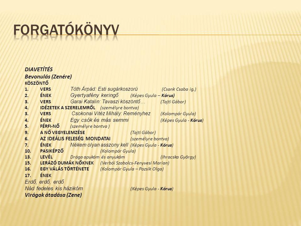 DIAVETÍTÉS Bevonulás (Zenére) KÖSZÖNTŐ 1.VERS Tóth Árpád: Esti sugárkoszorú (Csank Csaba ig.) 2.ÉNEK Gyertyafény keringő (Képes Gyula – Kórus) 3.VERS Garai Katalin: Tavaszi köszöntő… (Tajti Gábor) 4.IDÉZETEK A SZERELEMRŐL (személyre bontva) 3.VERS Csokonai Vitéz Mihály: Reményhez (Kolompár Gyula) 4.ÉNEK Egy csók és más semmi (Képes Gyula - Kórus) 5.FÉRFI-NŐ(személyre bontva ) 9.A NŐ VEGYELEMZÉSE(Tajti Gábor) 6.