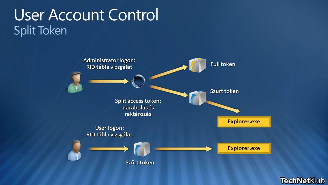 Administrator logon: RID tábla vizsgálat Full token Szűrt token Explorer.exe Szűrt token Split access token: darabolás és raktározás User logon: RID tábla vizsgálat