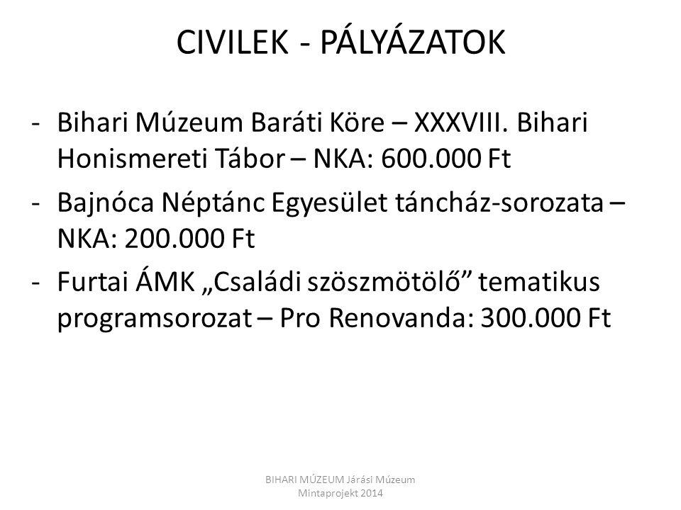 CIVILEK - PÁLYÁZATOK -Bihari Múzeum Baráti Köre – XXXVIII. Bihari Honismereti Tábor – NKA: 600.000 Ft -Bajnóca Néptánc Egyesület táncház-sorozata – NK