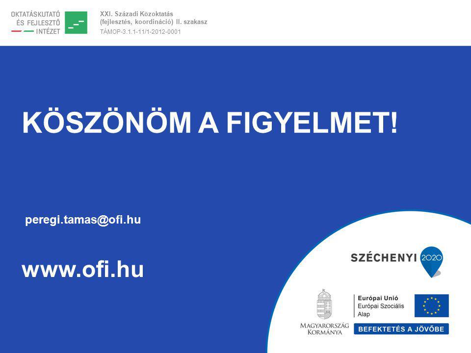 XXI. Századi Közoktatás (fejlesztés, koordináció) II. szakasz TÁMOP-3.1.1-11/1-2012-0001 KÖSZÖNÖM A FIGYELMET! peregi.tamas@ofi.hu www.ofi.hu