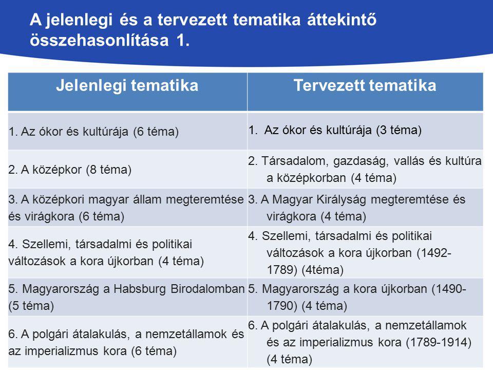 A jelenlegi és a tervezett tematika áttekintő összehasonlítása 1. Jelenlegi tematikaTervezett tematika 1. Az ókor és kultúrája (6 téma) 1. Az ókor és