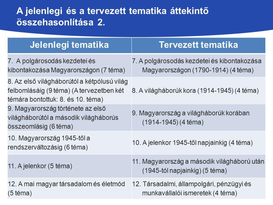 A jelenlegi és a tervezett tematika áttekintő összehasonlítása 2. Jelenlegi tematikaTervezett tematika 7. A polgárosodás kezdetei és kibontakozása Mag