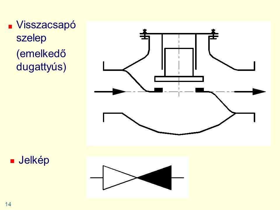 14 Visszacsapó szelep (emelkedő dugattyús) Jelkép