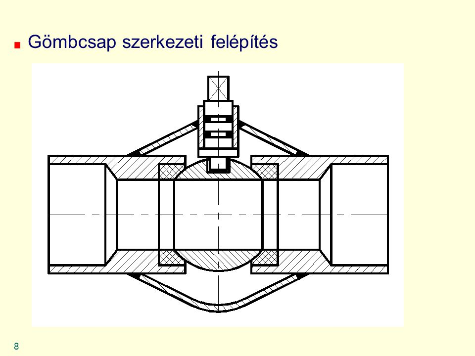 8 Gömbcsap szerkezeti felépítés
