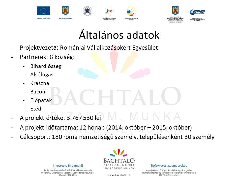 Általános adatok -Projektvezet ő : Romániai Vállalkozásokért Egyesület -Partnerek: 6 község: -Bihardiószeg -Alsólugas -Kraszna -Bacon -Előpatak -Etéd -A projekt értéke: 3 767 530 lej -A projekt időtartama: 12 hónap (2014.