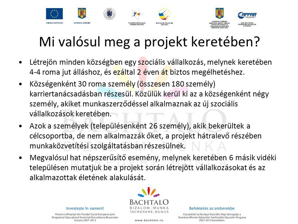 Miért érdemes részt venni a projektben.