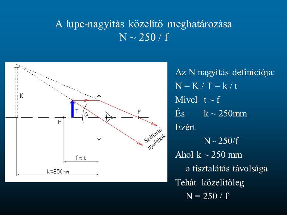 A lupe-nagyítás közelítő meghatározása N ~ 250 / f Az N nagyítás definiciója: N = K / T = k / t Mivelt ~ f Ésk ~ 250mm Ezért N~ 250/f Ahol k ~ 250 mm
