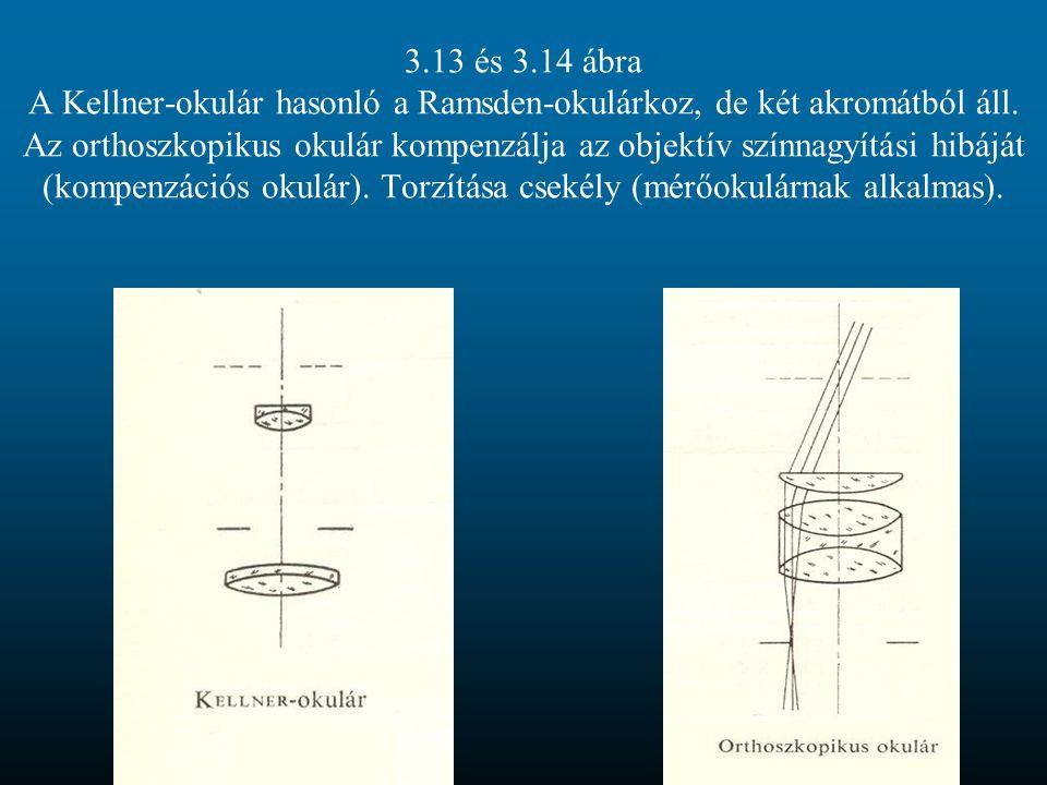 3.13 és 3.14 ábra A Kellner-okulár hasonló a Ramsden-okulárkoz, de két akromátból áll. Az orthoszkopikus okulár kompenzálja az objektív színnagyítási