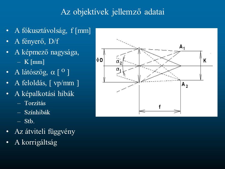 Az objektívek jellemző adatai A fókusztávolság, f [mm] A fényerő, D/f A képmező nagysága, –K [mm] A látószög,    A feloldás, [ vp/mm ] A képalk