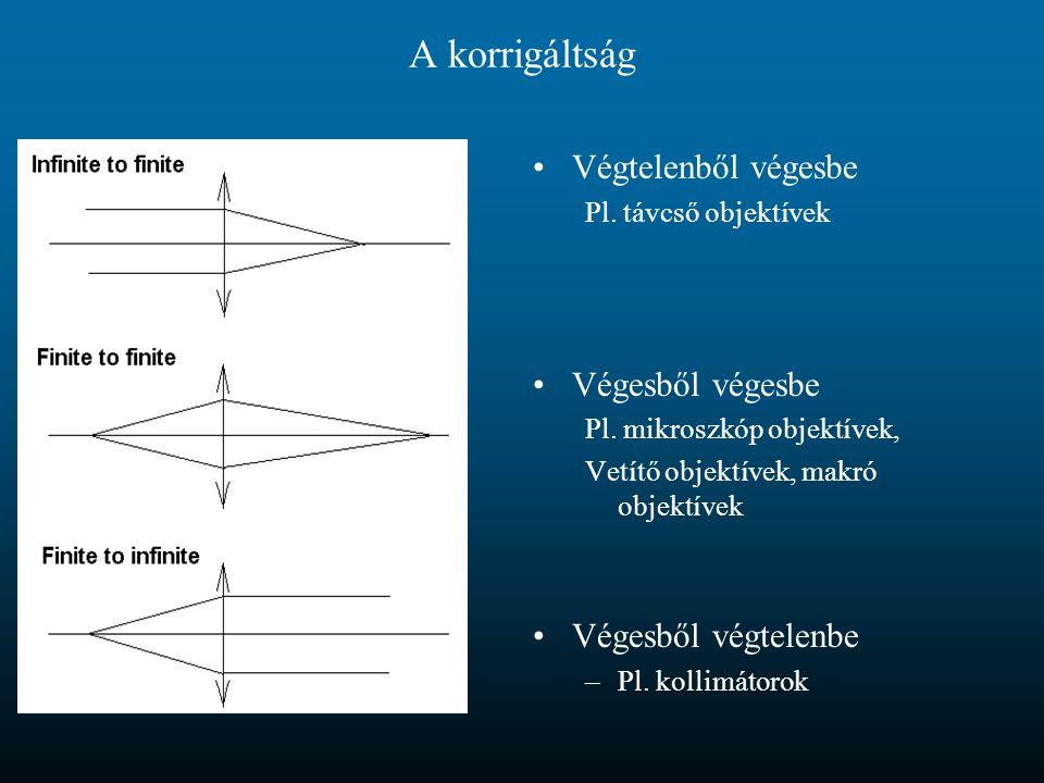 Végtelenből végesbe Pl. távcső objektívek Végesből végesbe Pl. mikroszkóp objektívek, Vetítő objektívek, makró objektívek Végesből végtelenbe –Pl. kol