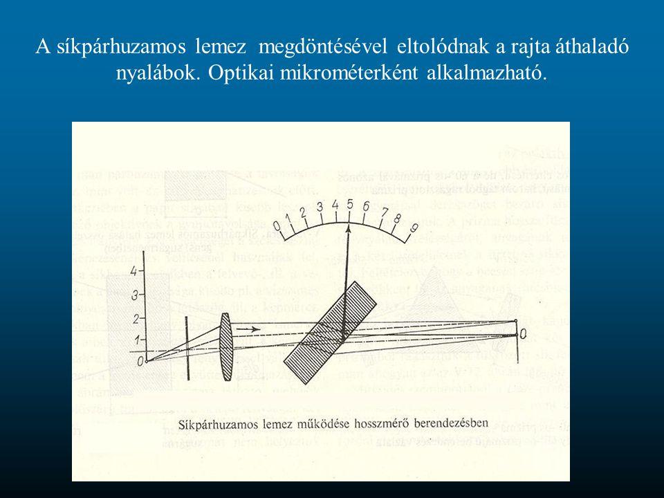 A síkpárhuzamos lemez megdöntésével eltolódnak a rajta áthaladó nyalábok. Optikai mikrométerként alkalmazható.