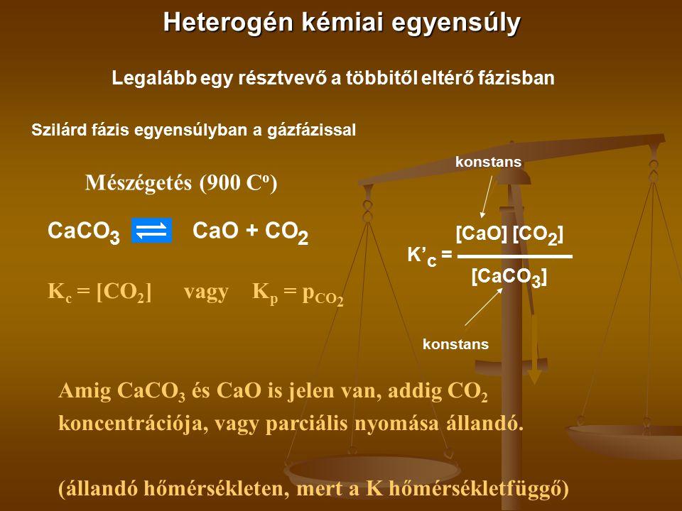 Heterogén kémiai egyensúly Legalább egy résztvevő a többitől eltérő fázisban Szilárd fázis egyensúlyban a gázfázissal CaCO 3 CaO + CO 2 K' c = ▬▬▬▬▬▬ [CaO] [CO 2 ] [CaCO 3 ] Amig CaCO 3 és CaO is jelen van, addig CO 2 koncentrációja, vagy parciális nyomása állandó.
