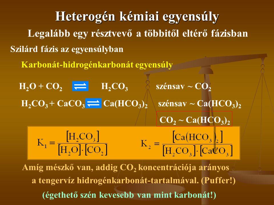 Heterogén kémiai egyensúly Legalább egy résztvevő a többitől eltérő fázisban Szilárd fázis az egyensúlyban H 2 O + CO 2 H 2 CO 3 szénsav ~ CO 2 H 2 CO 3 + CaCO 3 Ca(HCO 3 ) 2 szénsav ~ Ca(HCO 3 ) 2 CO 2 ~ Ca(HCO 3 ) 2 Karbonát-hidrogénkarbonát egyensúly Amíg mészkő van, addig CO 2 koncentrációja arányos a tengervíz hidrogénkarbonát-tartalmával.