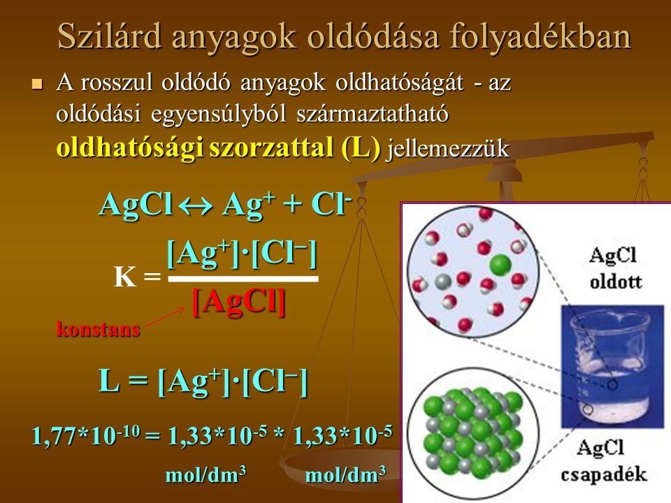Szilárd anyagok oldódása folyadékban A rosszul oldódó anyagok oldhatóságát - az oldódási egyensúlyból származtatható oldhatósági szorzattal (L) jellemezzük A rosszul oldódó anyagok oldhatóságát - az oldódási egyensúlyból származtatható oldhatósági szorzattal (L) jellemezzük AgCl  Ag + + Cl - [Ag + ]·[Cl  ] [AgCl] [AgCl]konstans L = [Ag + ]·[Cl  ] 1,77*10 -10 = 1,33*10 -5 * 1,33*10 -5 mol/dm 3 mol/dm 3 K = ▬▬▬▬▬
