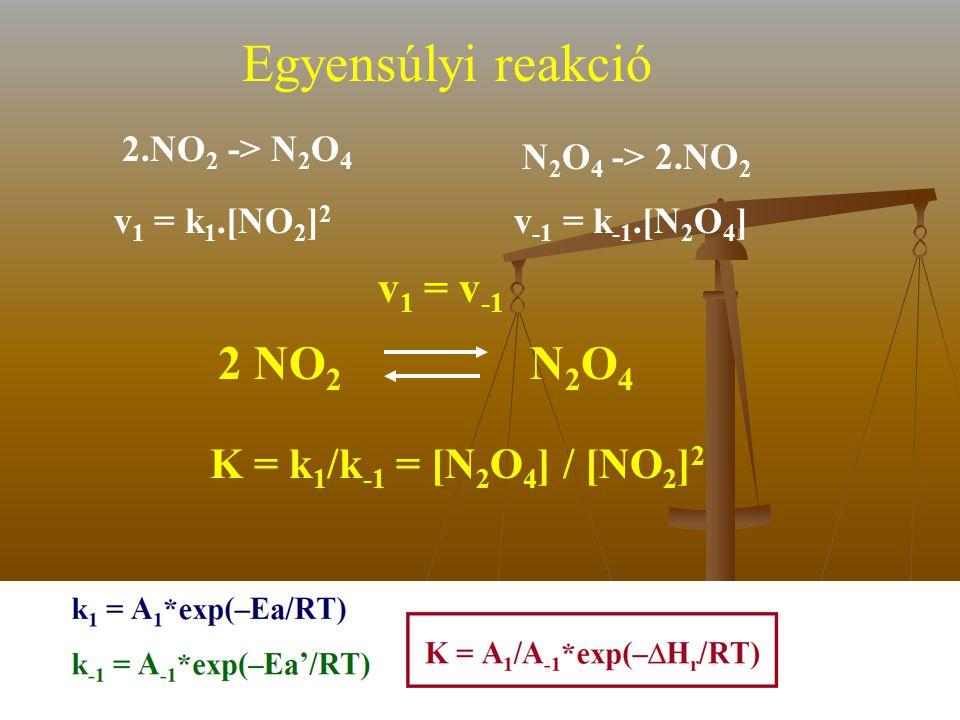 2.NO 2 -> N 2 O 4 2 NO 2 N 2 O 4 v -1 = k -1.[N 2 O 4 ] v 1 = v -1 K = k 1 /k -1 = [N 2 O 4 ] / [NO 2 ] 2 N 2 O 4 -> 2.NO 2 v 1 = k 1.[NO 2 ] 2 Egyens