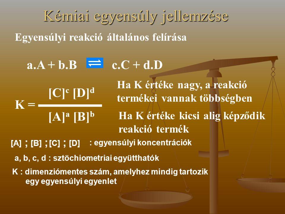 Kémiai egyensúly jellemzése Egyensúlyi reakció általános felírása a.A + b.Bc.C + d.D K = ▬▬▬▬▬ [C] c [D] d [A] a [B] b Ha K értéke nagy, a reakció ter