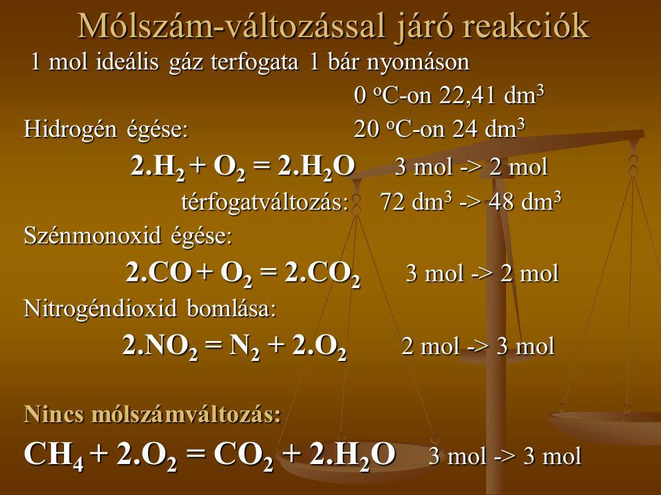 Mólszám-változással járó reakciók 1 mol ideális gáz terfogata 1 bár nyomáson 1 mol ideális gáz terfogata 1 bár nyomáson 0 o C-on 22,41 dm 3 Hidrogén é