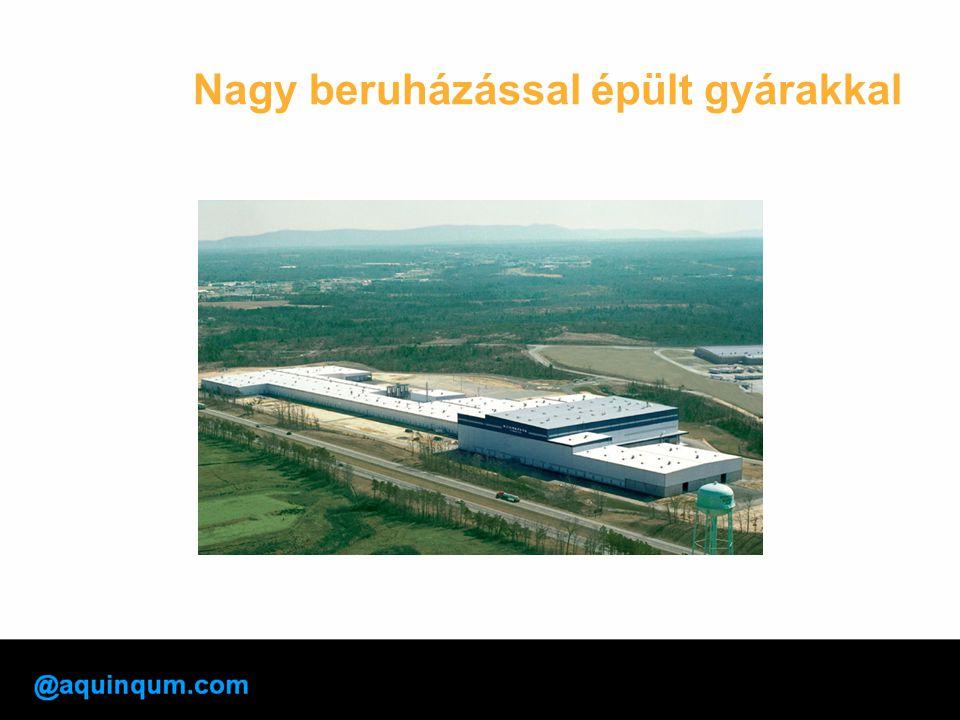 Nagy beruházással épült gyárakkal