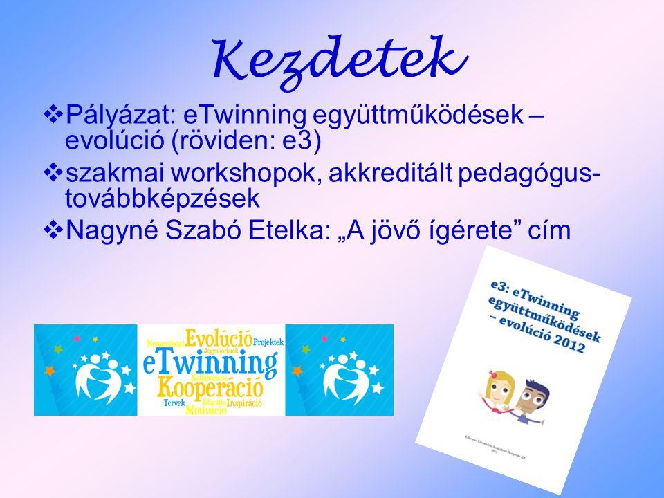 """Kezdetek  Pályázat: eTwinning együttműködések – evolúció (röviden: e3)  szakmai workshopok, akkreditált pedagógus- továbbképzések  Nagyné Szabó Etelka: """"A jövő ígérete cím"""