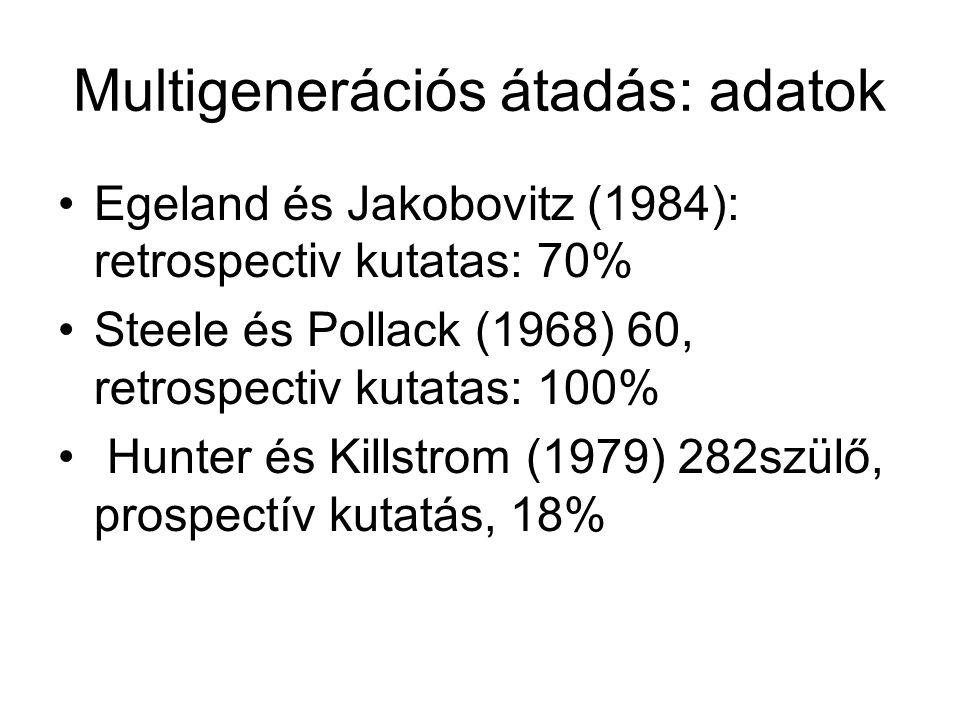 Multigenerációs átadás: adatok Egeland és Jakobovitz (1984): retrospectiv kutatas: 70% Steele és Pollack (1968) 60, retrospectiv kutatas: 100% Hunter és Killstrom (1979) 282szülő, prospectív kutatás, 18%
