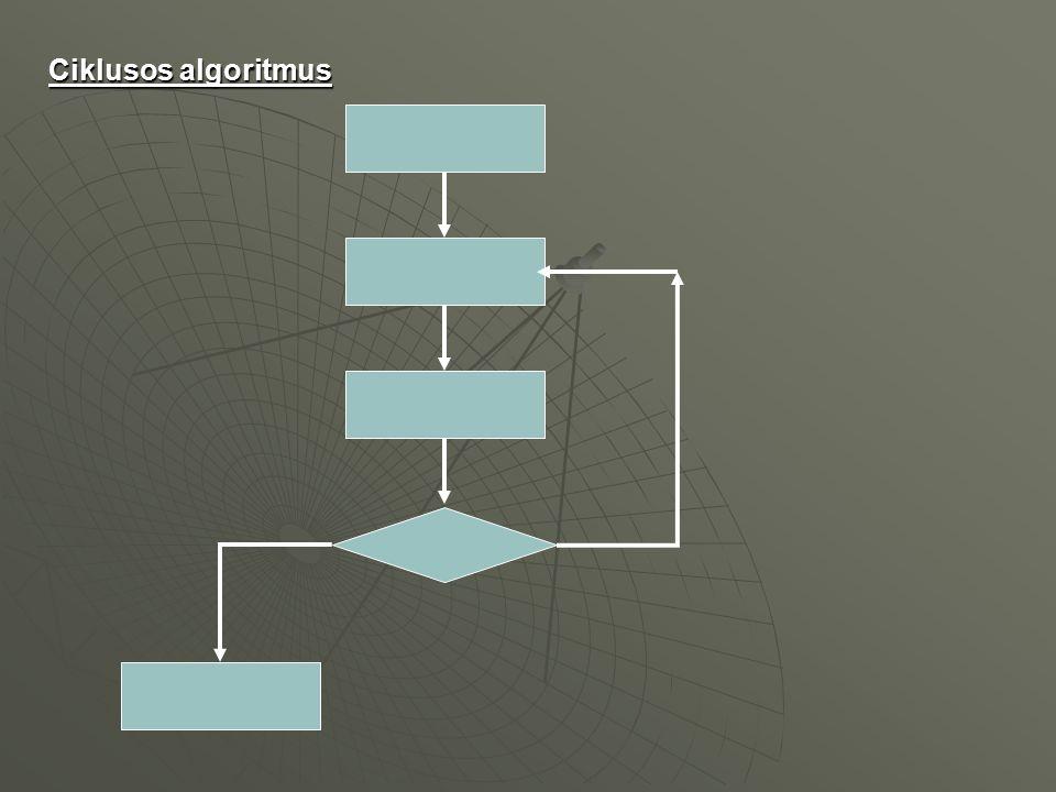 Ciklusos algoritmus