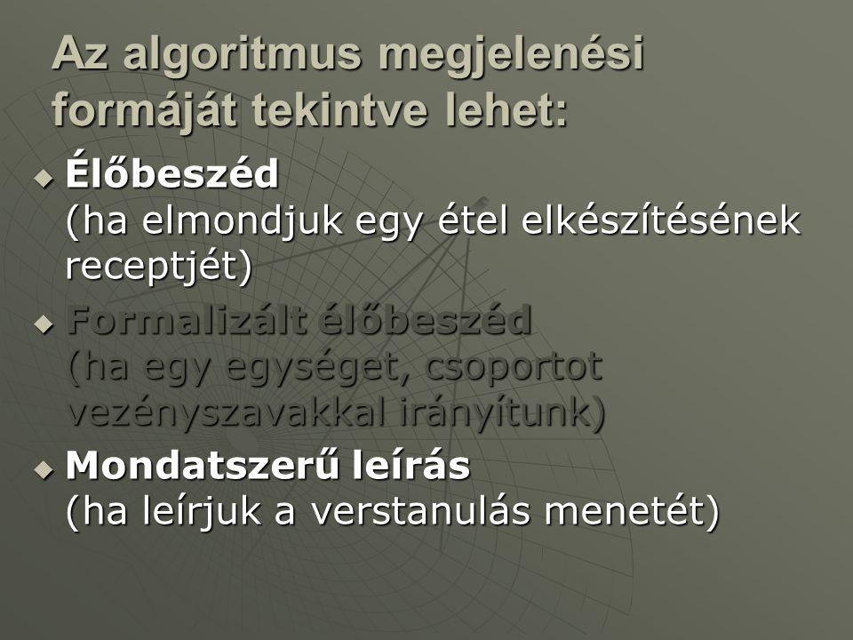 Az algoritmus megjelenési formáját tekintve lehet:  Élőbeszéd (ha elmondjuk egy étel elkészítésének receptjét)  Formalizált élőbeszéd (ha egy egységet, csoportot vezényszavakkal irányítunk)  Mondatszerű leírás (ha leírjuk a verstanulás menetét)