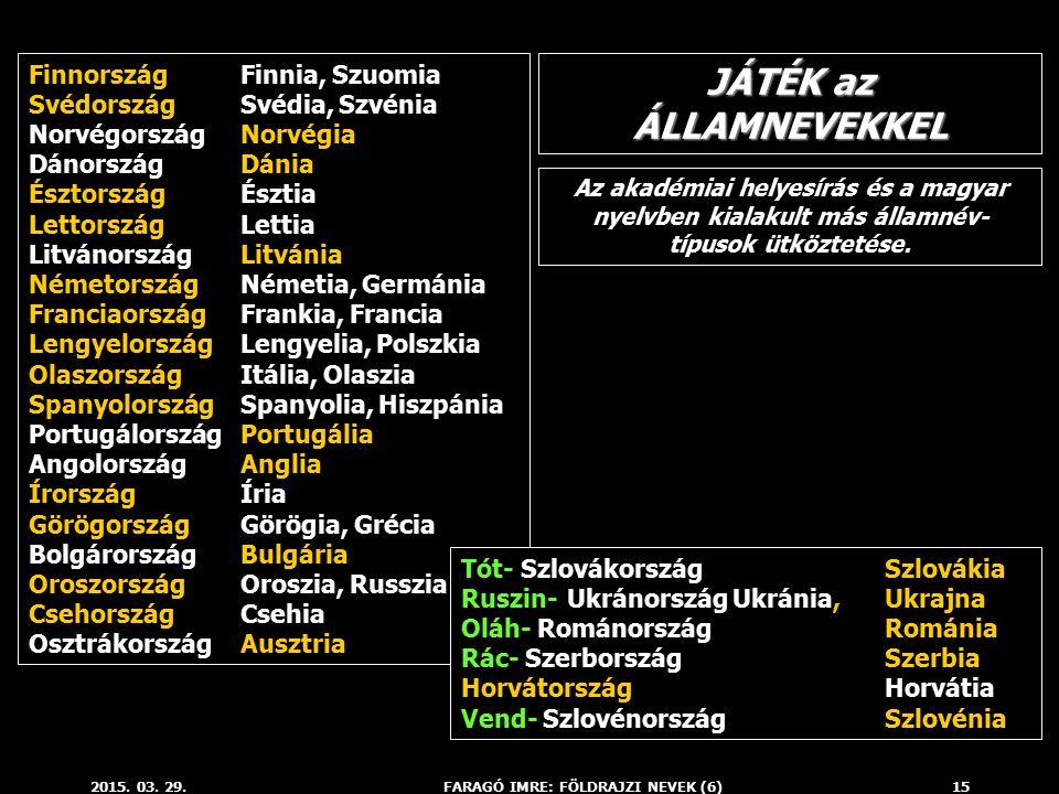 2015. 03. 29.FARAGÓ IMRE: FÖLDRAJZI NEVEK (6)15 FinnországFinnia, Szuomia SvédországSvédia, Szvénia NorvégországNorvégia DánországDánia ÉsztországÉszt