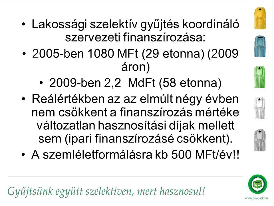 Lakossági szelektív gyűjtés koordináló szervezeti finanszírozása: 2005-ben 1080 MFt (29 etonna) (2009 áron) 2009-ben 2,2 MdFt (58 etonna) Reálértékben az az elmúlt négy évben nem csökkent a finanszírozás mértéke változatlan hasznosítási díjak mellett sem (ipari finanszírozásé csökkent).