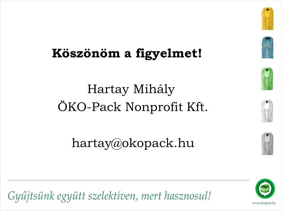 Köszönöm a figyelmet! Hartay Mihály ÖKO-Pack Nonprofit Kft. hartay@okopack.hu