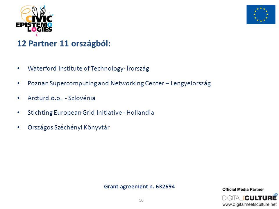 Grant agreement n. 632694 12 Partner 11 országból: Waterford Institute of Technology- Írország Poznan Supercomputing and Networking Center – Lengyelor