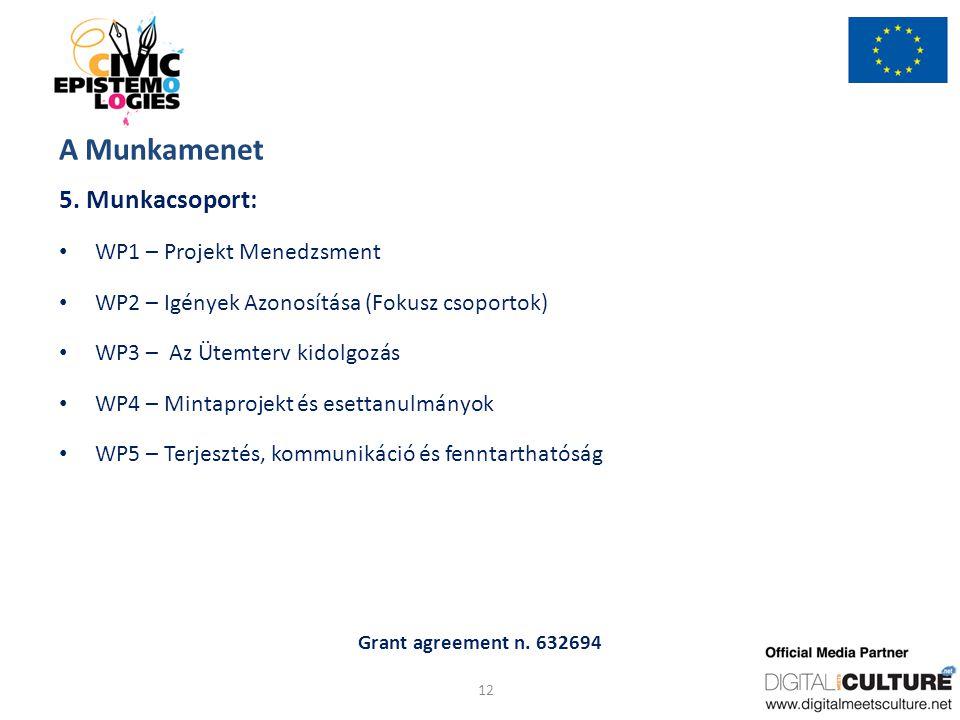 Grant agreement n.632694 A Munkamenet 5.