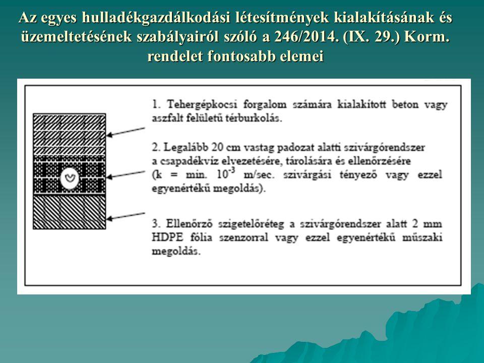 Az egyes hulladékgazdálkodási létesítmények kialakításának és üzemeltetésének szabályairól szóló a 246/2014.