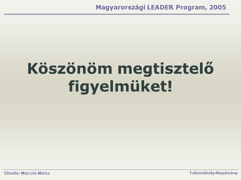 Előadó: Márczis Márta Faluműhely Alapítvány Magyarországi LEADER Program, 2005 Köszönöm megtisztelő figyelmüket!