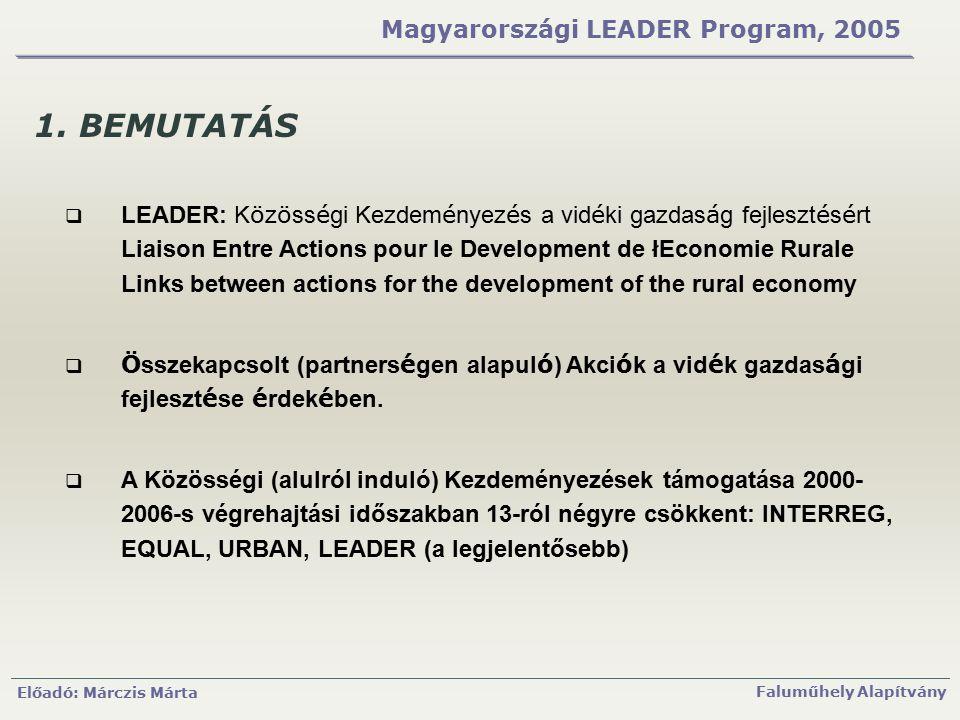 Előadó: Márczis Márta Faluműhely Alapítvány Magyarországi LEADER Program, 2005 1. BEMUTATÁS  LEADER: K ö z ö ss é gi Kezdem é nyez é s a vid é ki gaz