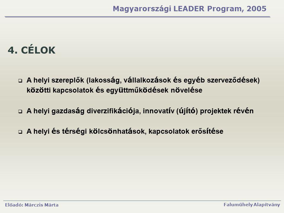 Előadó: Márczis Márta Faluműhely Alapítvány Magyarországi LEADER Program, 2005 4. CÉLOK  A helyi szereplők (lakoss á g, v á llalkoz á sok é s egy é b