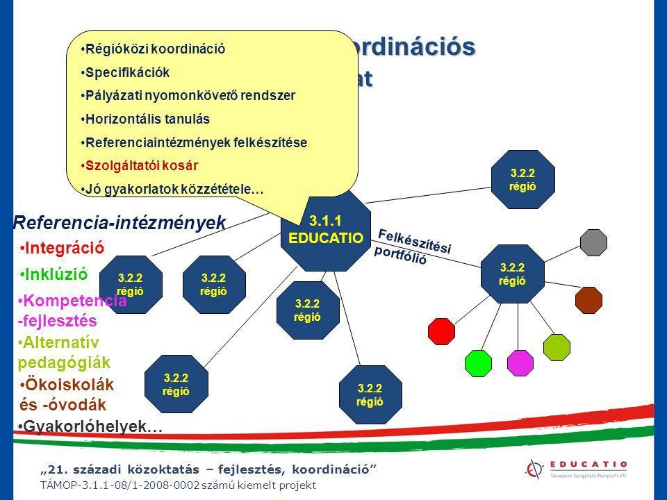 """""""21. századi közoktatás – fejlesztés, koordináció"""" TÁMOP-3.1.1-08/1-2008-0002 számú kiemelt projekt Fejlesztéskoordinációs hálózat 3.1.1 EDUCATIO 3.2."""
