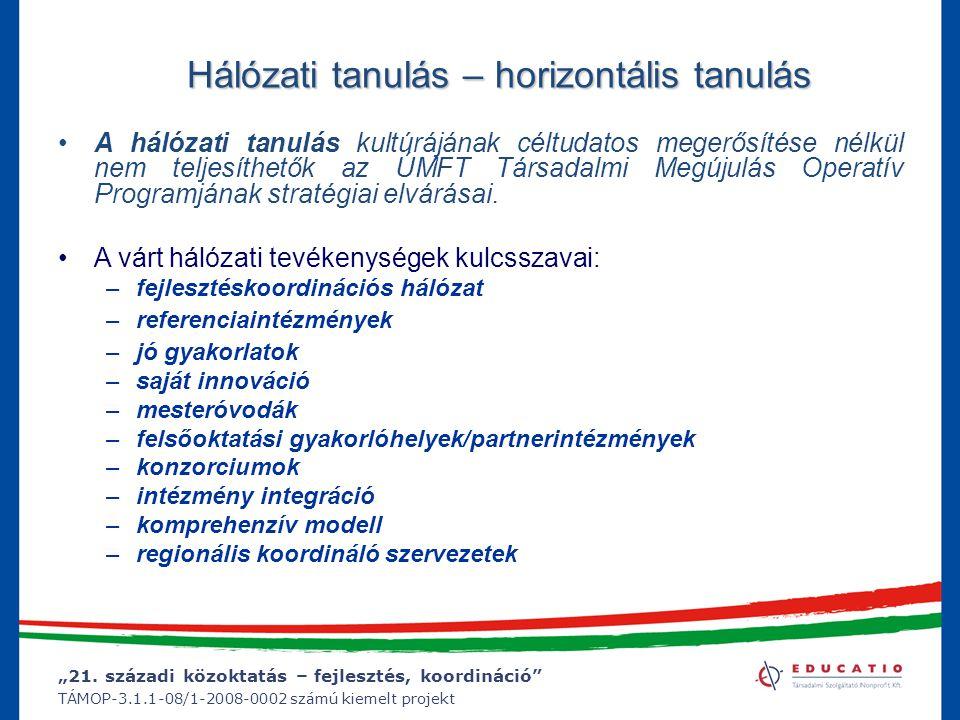 """""""21. századi közoktatás – fejlesztés, koordináció"""" TÁMOP-3.1.1-08/1-2008-0002 számú kiemelt projekt Hálózati tanulás – horizontális tanulás A hálózati"""