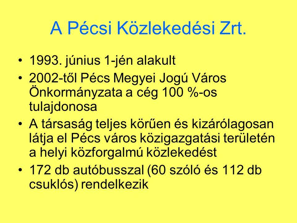 A Pécsi Közlekedési Zrt. 1993. június 1-jén alakult 2002-től Pécs Megyei Jogú Város Önkormányzata a cég 100 %-os tulajdonosa A társaság teljes körűen