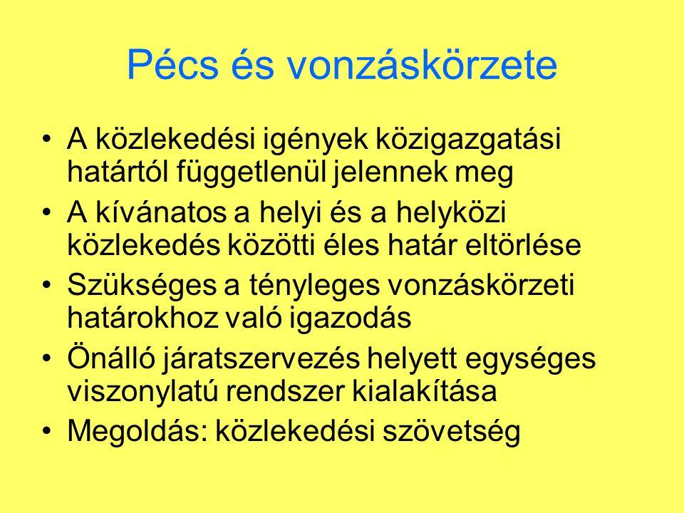 Pécs és vonzáskörzete A közlekedési igények közigazgatási határtól függetlenül jelennek meg A kívánatos a helyi és a helyközi közlekedés közötti éles