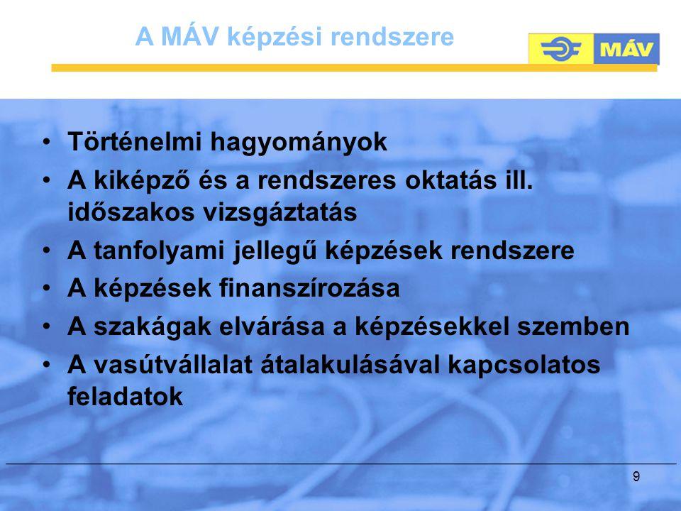 9 A MÁV képzési rendszere Történelmi hagyományok A kiképző és a rendszeres oktatás ill.