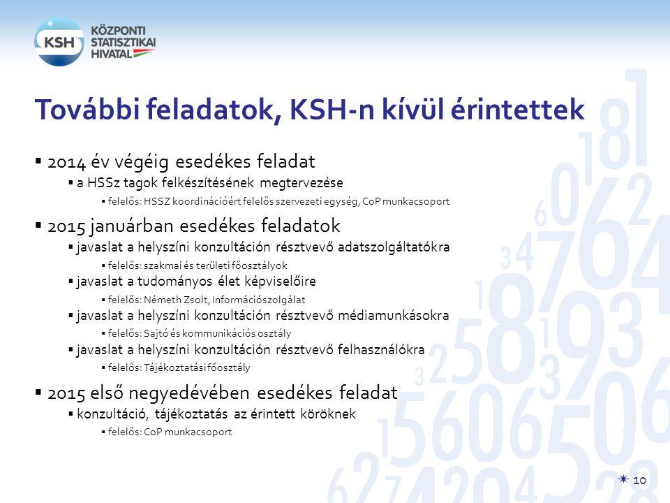  10 További feladatok, KSH-n kívül érintettek  2014 év végéig esedékes feladat  a HSSz tagok felkészítésének megtervezése  felelős: HSSZ koordinációért felelős szervezeti egység, CoP munkacsoport  2015 januárban esedékes feladatok  javaslat a helyszíni konzultáción résztvevő adatszolgáltatókra  felelős: szakmai és területi főosztályok  javaslat a tudományos élet képviselőire  felelős: Németh Zsolt, Információszolgálat  javaslat a helyszíni konzultáción résztvevő médiamunkásokra  felelős: Sajtó és kommunikációs osztály  javaslat a helyszíni konzultáción résztvevő felhasználókra  felelős: Tájékoztatási főosztály  2015 első negyedévében esedékes feladat  konzultáció, tájékoztatás az érintett köröknek  felelős: CoP munkacsoport