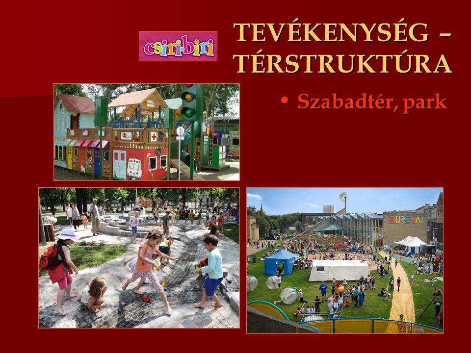TEVÉKENYSÉG – TÉRSTRUKTÚRA Szabadtér, park Szabadtér, park