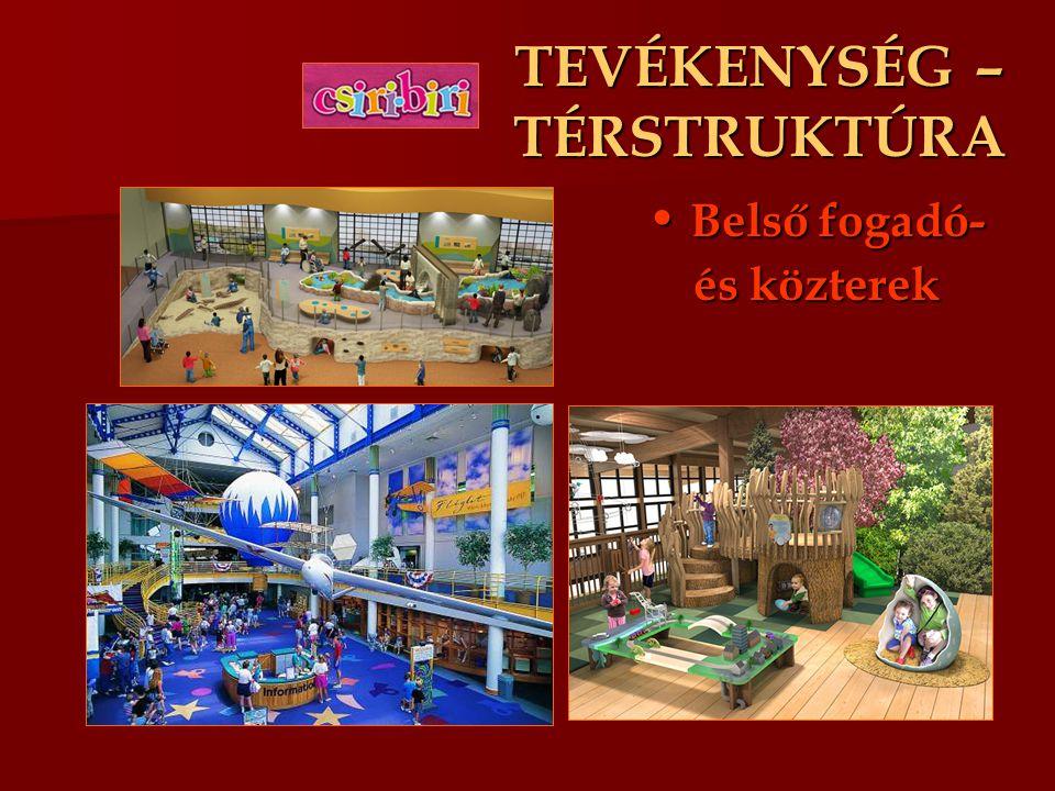 TEVÉKENYSÉG – TÉRSTRUKTÚRA Belső fogadó- Belső fogadó- és közterek és közterek