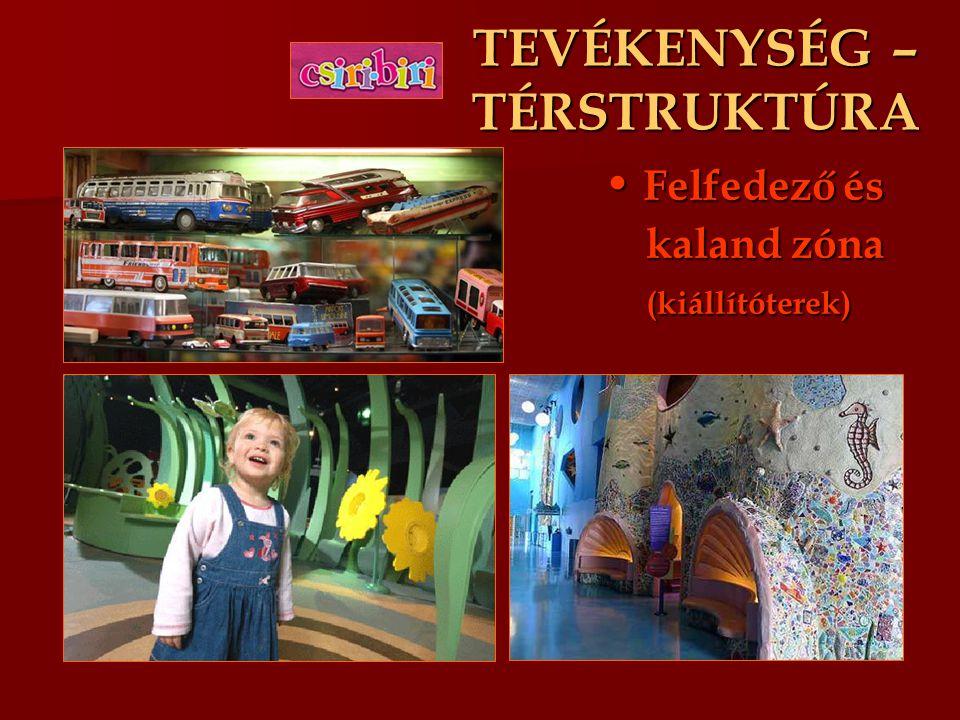 TEVÉKENYSÉG – TÉRSTRUKTÚRA Felfedező és Felfedező és kaland zóna kaland zóna (kiállítóterek) (kiállítóterek)