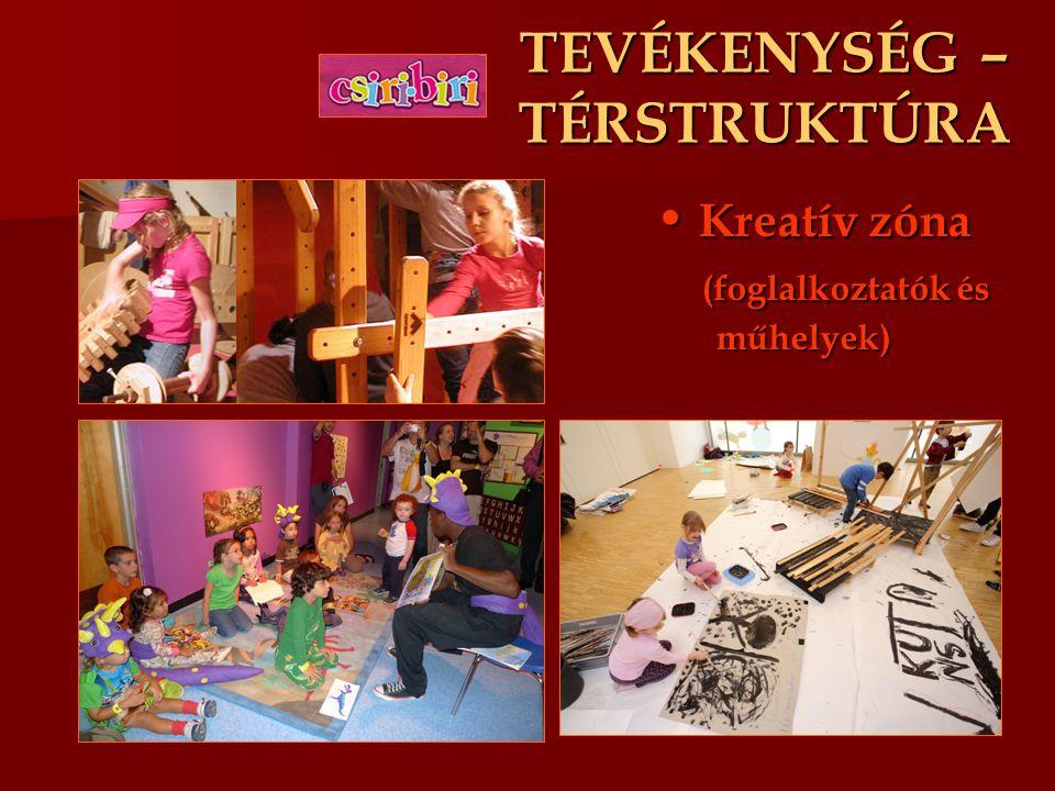 TEVÉKENYSÉG – TÉRSTRUKTÚRA Kreatív zóna Kreatív zóna (foglalkoztatók és (foglalkoztatók és műhelyek) műhelyek)