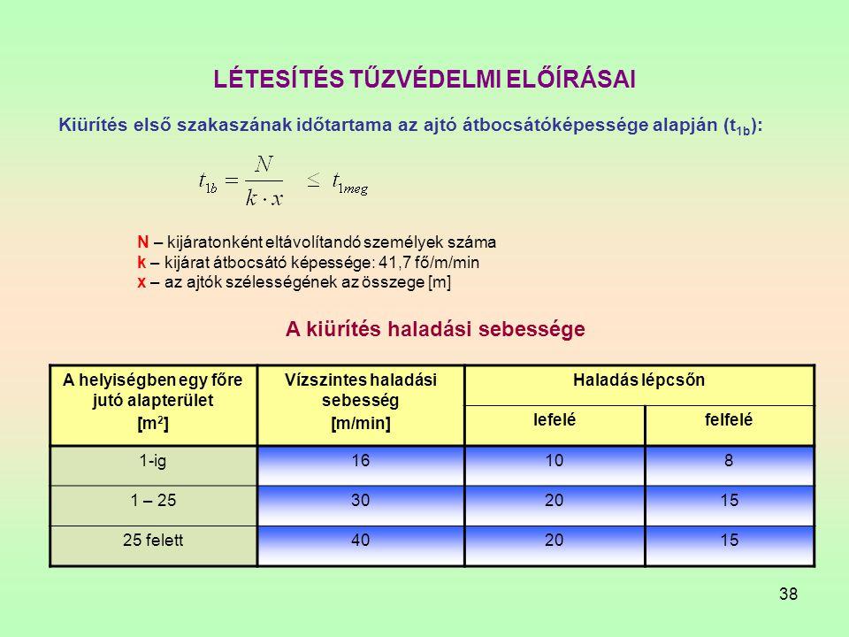38 LÉTESÍTÉS TŰZVÉDELMI ELŐÍRÁSAI Kiürítés első szakaszának időtartama az ajtó átbocsátóképessége alapján (t 1b ): N – kijáratonként eltávolítandó sze
