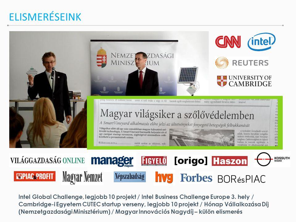 ELISMERÉSEINK Intel Global Challenge, legjobb 10 projekt / Intel Business Challenge Europe 3. hely / Cambridge-i Egyetem CUTEC startup verseny, legjob