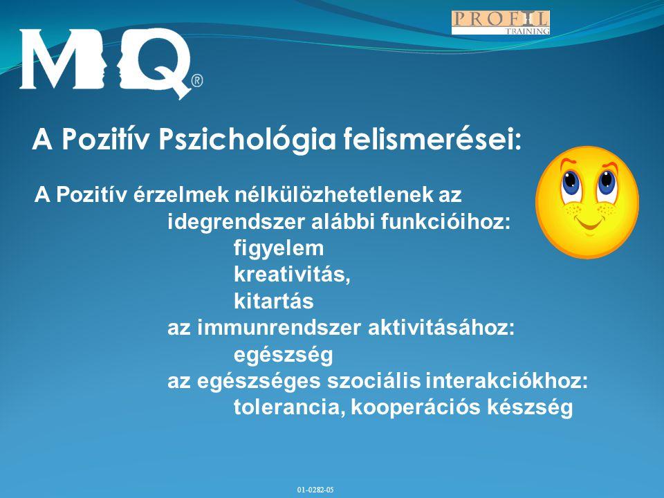 01-0282-05 A Pozitív Pszichológia felismerései: A Pozitív érzelmek nélkülözhetetlenek az idegrendszer alábbi funkcióihoz: figyelem kreativitás, kitart